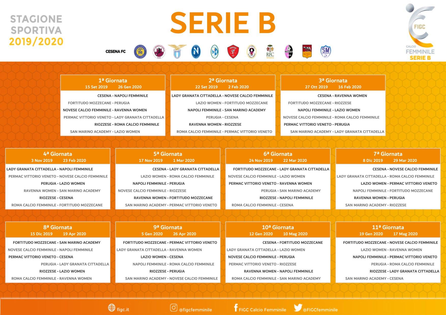 Calendario Scolastico 2020 17 Campania.Calcio Femminile Un Attaccante Greco Per Il Napoli Larampa It